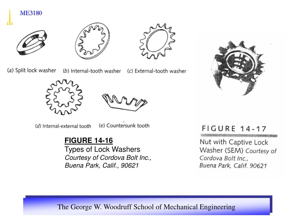 PPT - ME 3180 - Mechanical Engineering Design PowerPoint