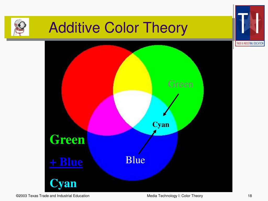 Additive Color Theory