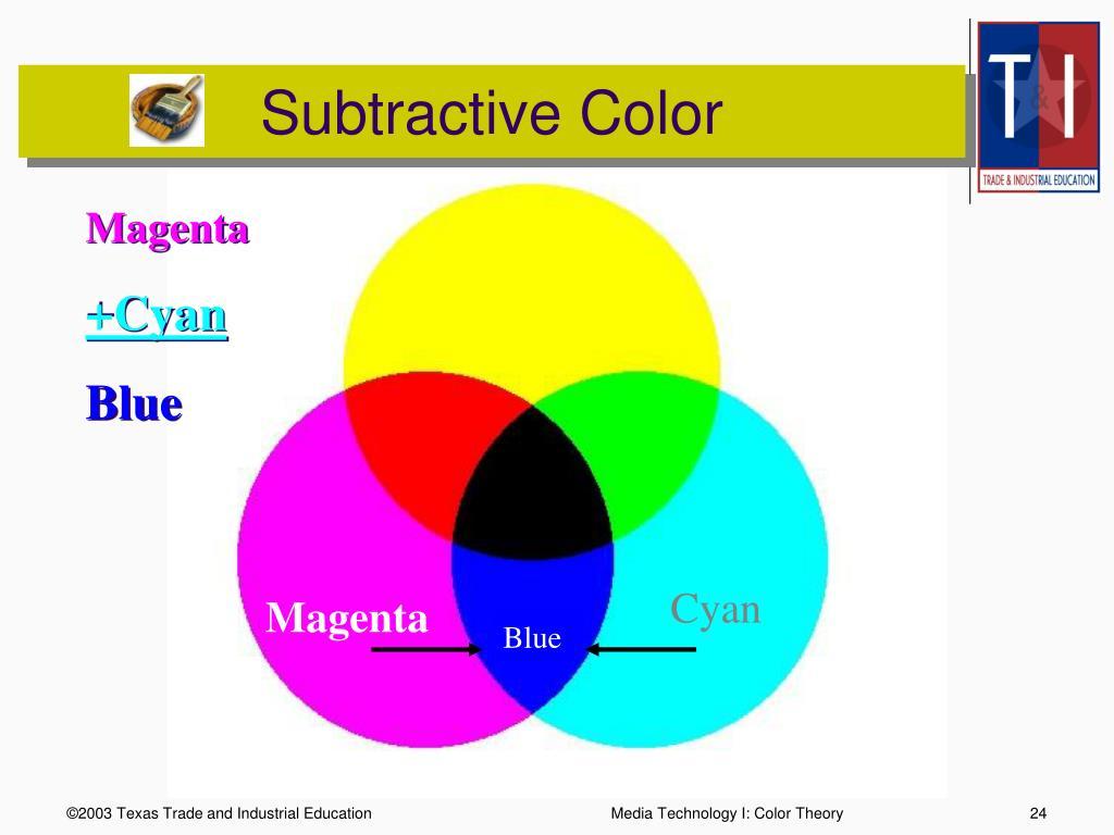 Subtractive Color