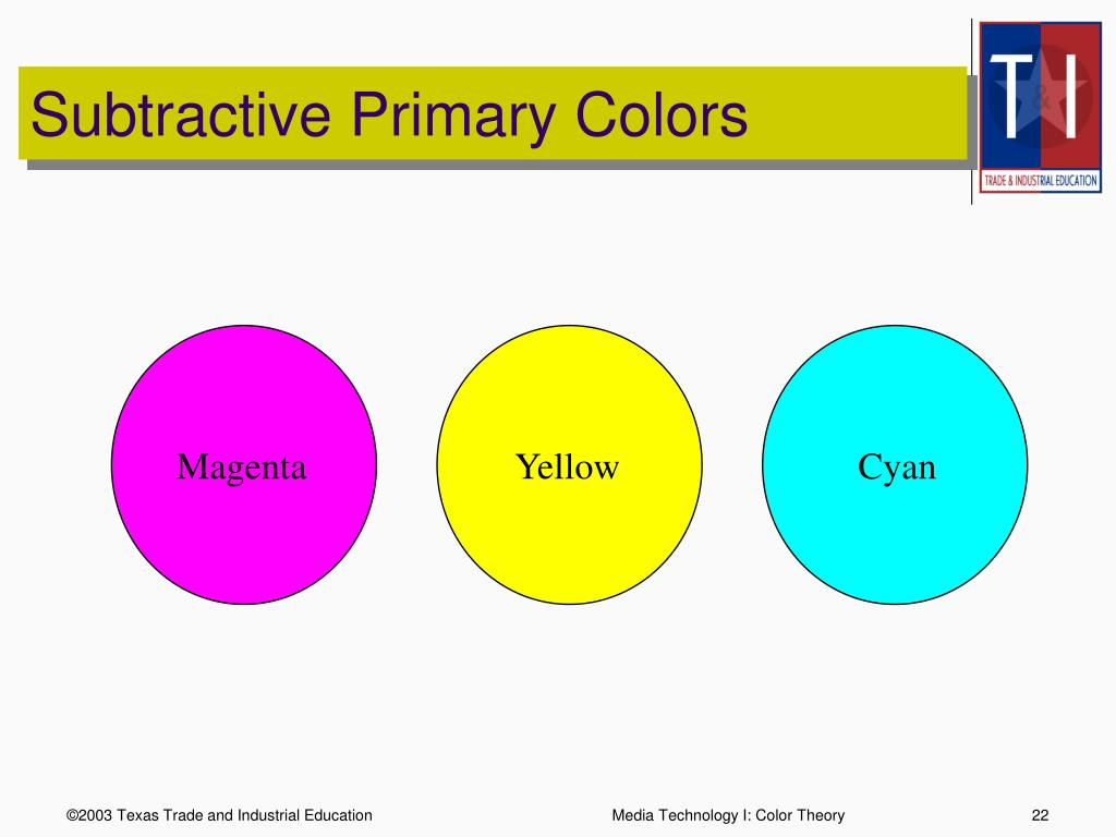 Subtractive Primary Colors