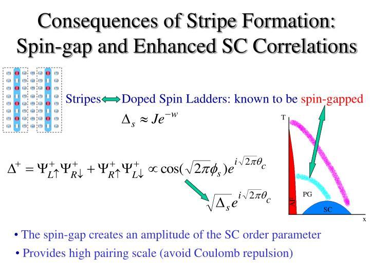 The spin-gap creates an amplitude of the SC order parameter