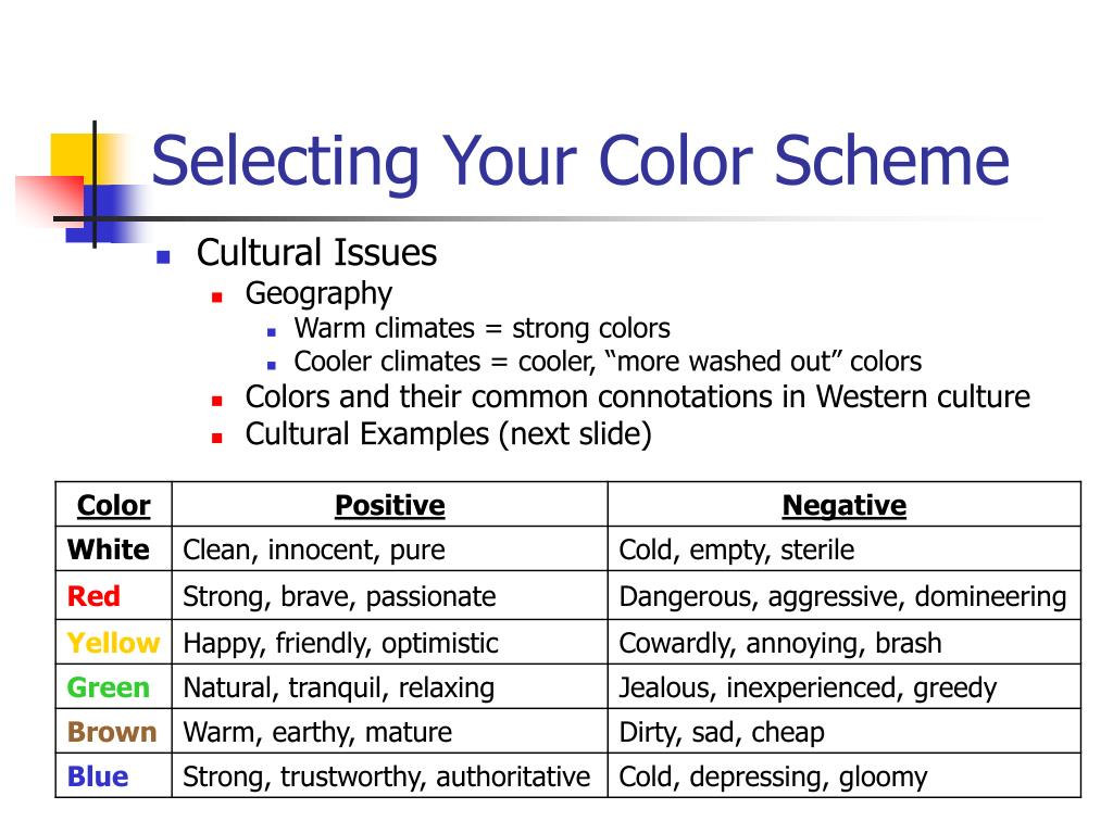Selecting Your Color Scheme