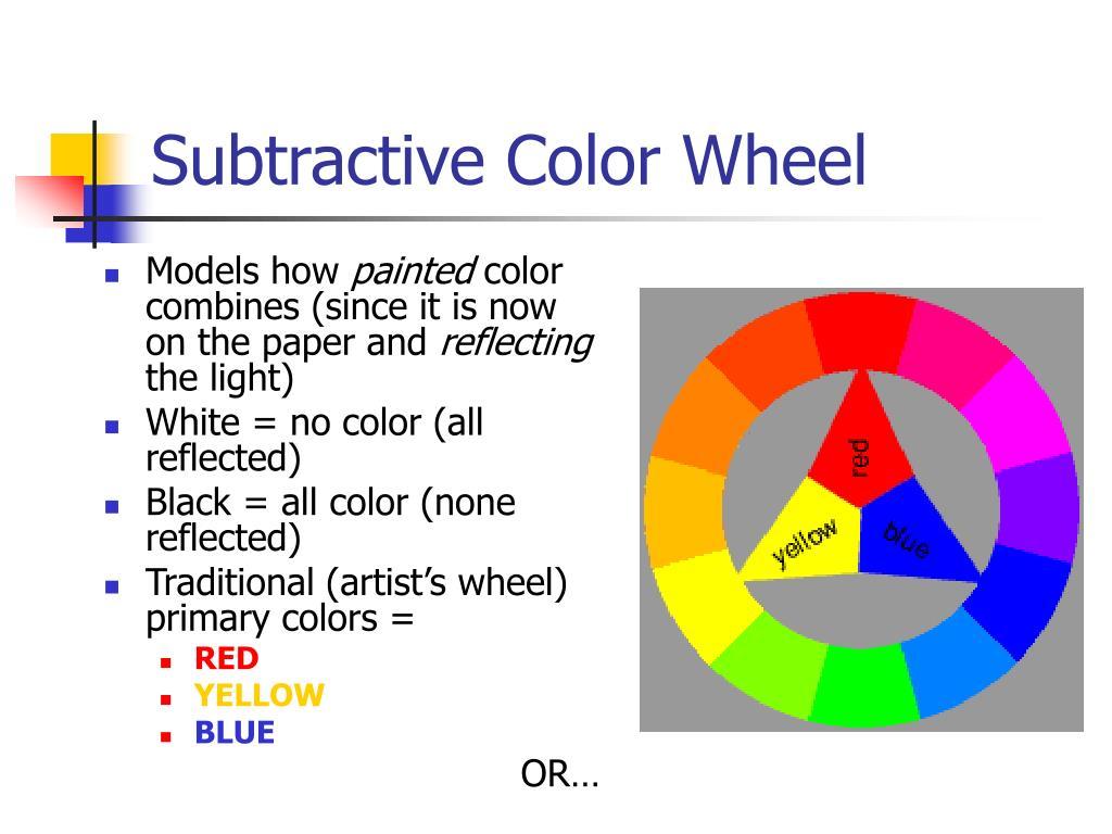 Subtractive Color Wheel