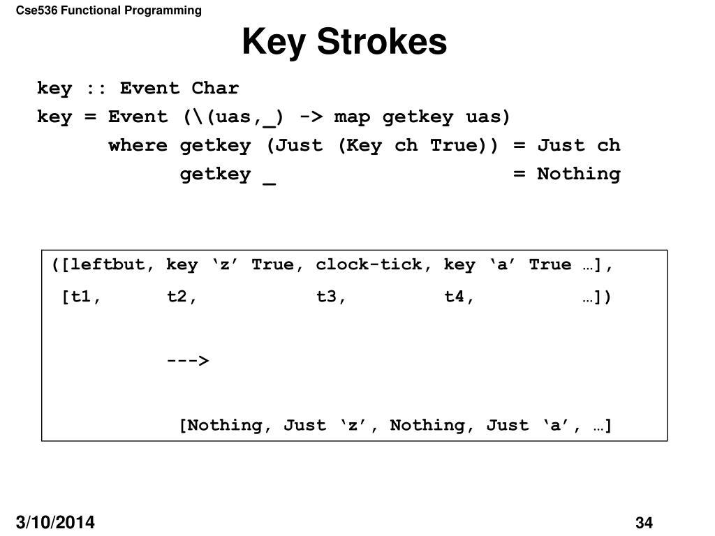 Key Strokes