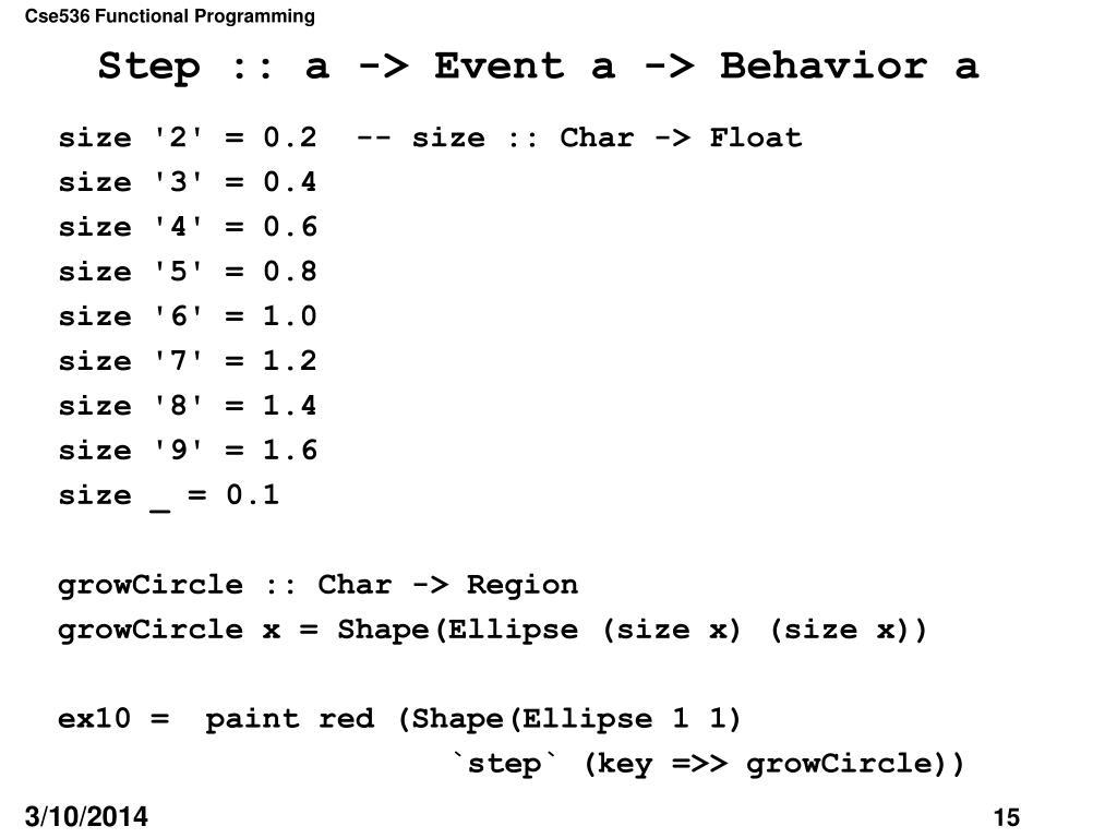 Step :: a -> Event a -> Behavior a