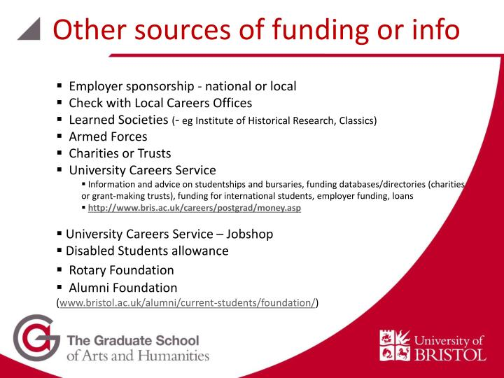 Other sources of funding or info