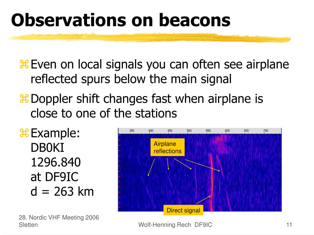 Observations on beacons