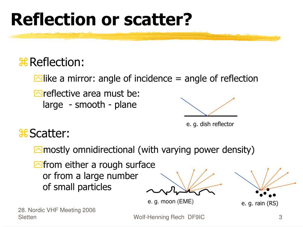 Reflection or scatter?