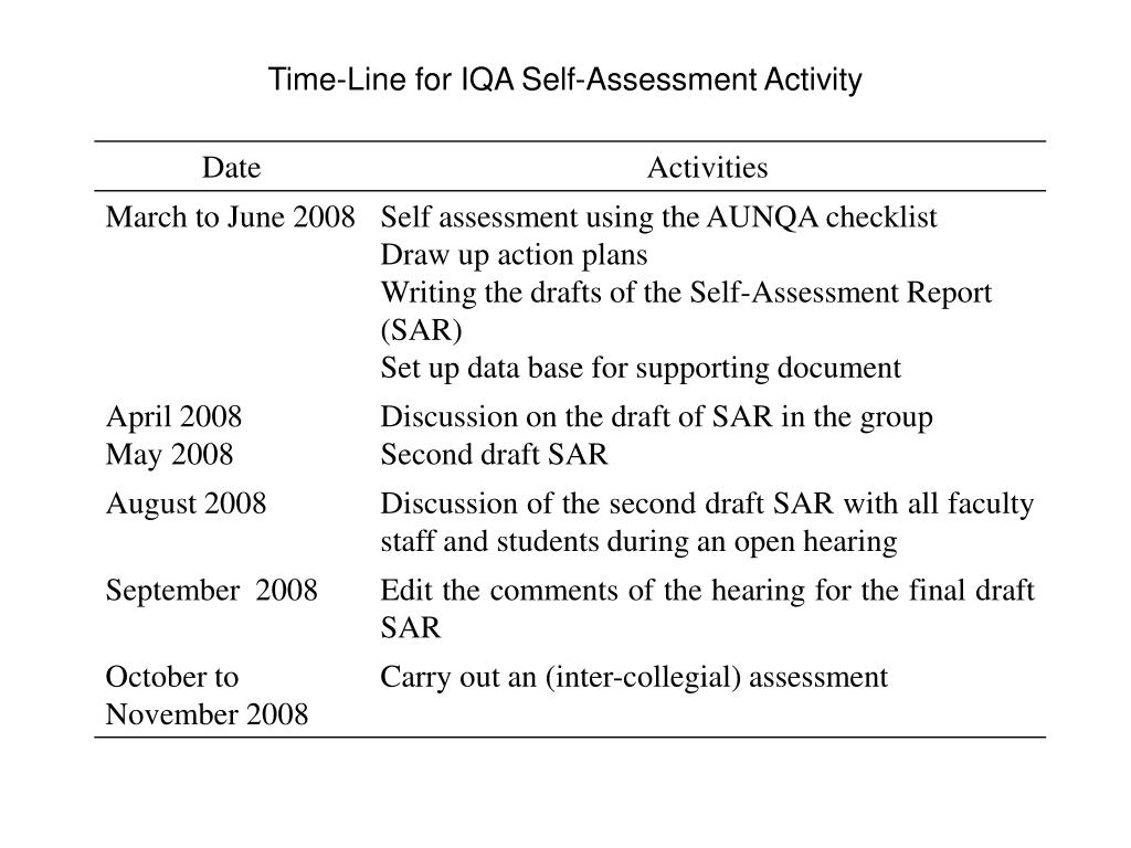 Time-Line for IQA Self-Assessment Activity