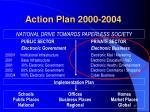 action plan 2000 2004