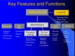 key features and functions