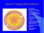national it strategy 2000 and beyond