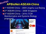 apbionet asean china