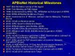 apbionet historical milestones