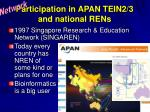 participation in apan tein2 3 and national rens