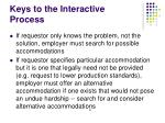keys to the interactive process