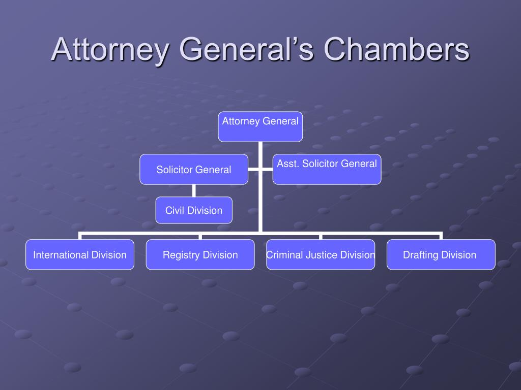 Attorney General's Chambers