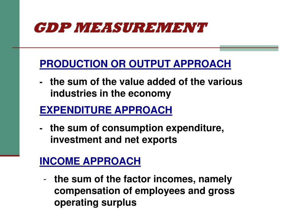 GDP MEASUREMENT