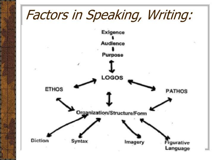 Factors in Speaking, Writing: