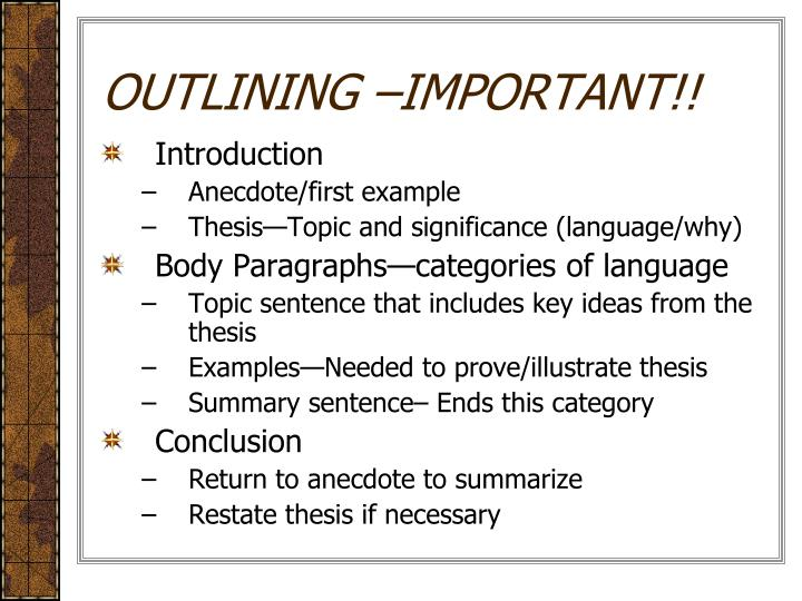 OUTLINING –IMPORTANT!!