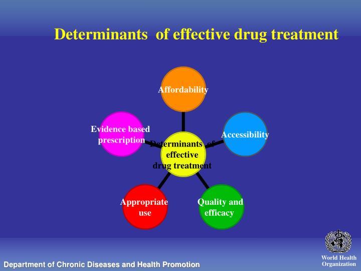 Determinants  of effective drug treatment