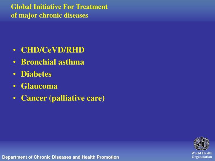Global Initiative For Treatment