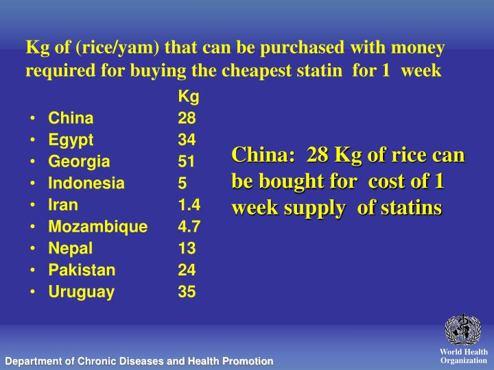 Kg of (rice/yam) that can be purchased with money required for buying the cheapest statin  for 1  week