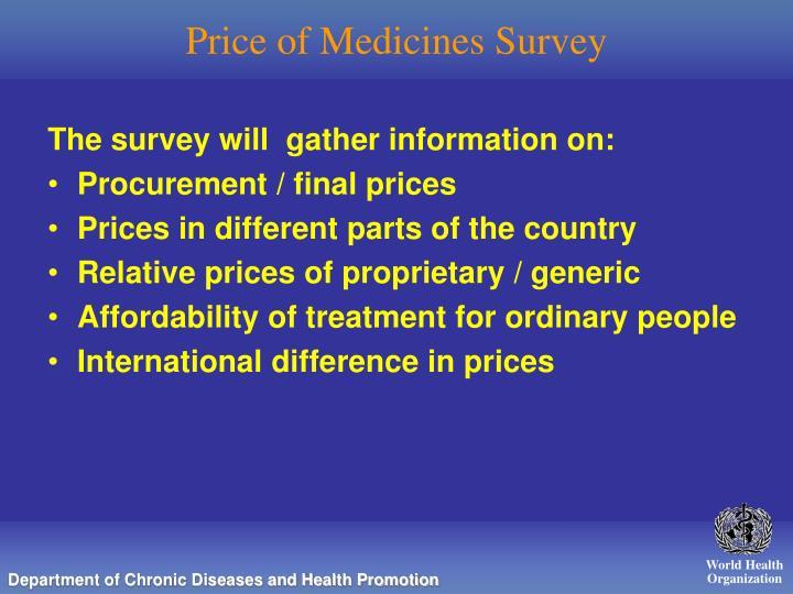 Price of Medicines Survey