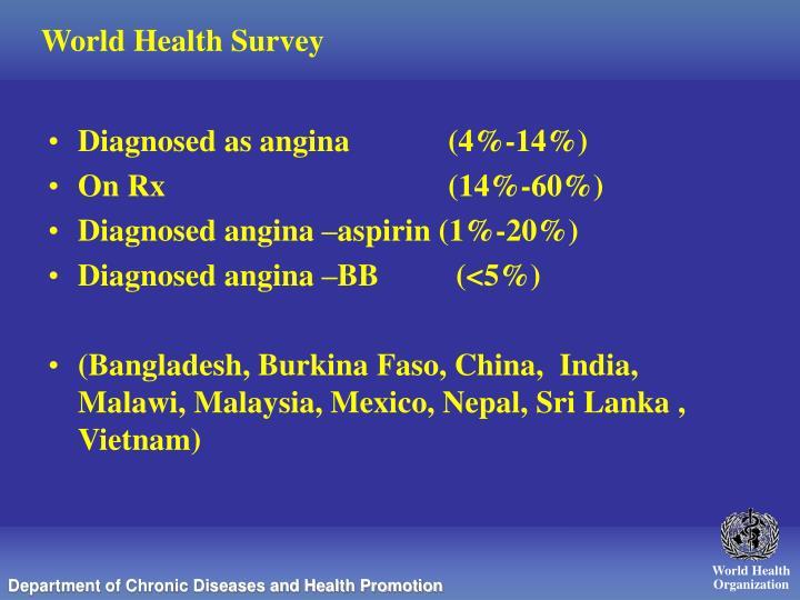 World Health Survey