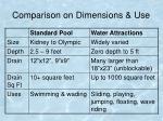comparison on dimensions use