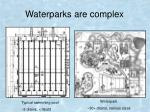 waterparks are complex