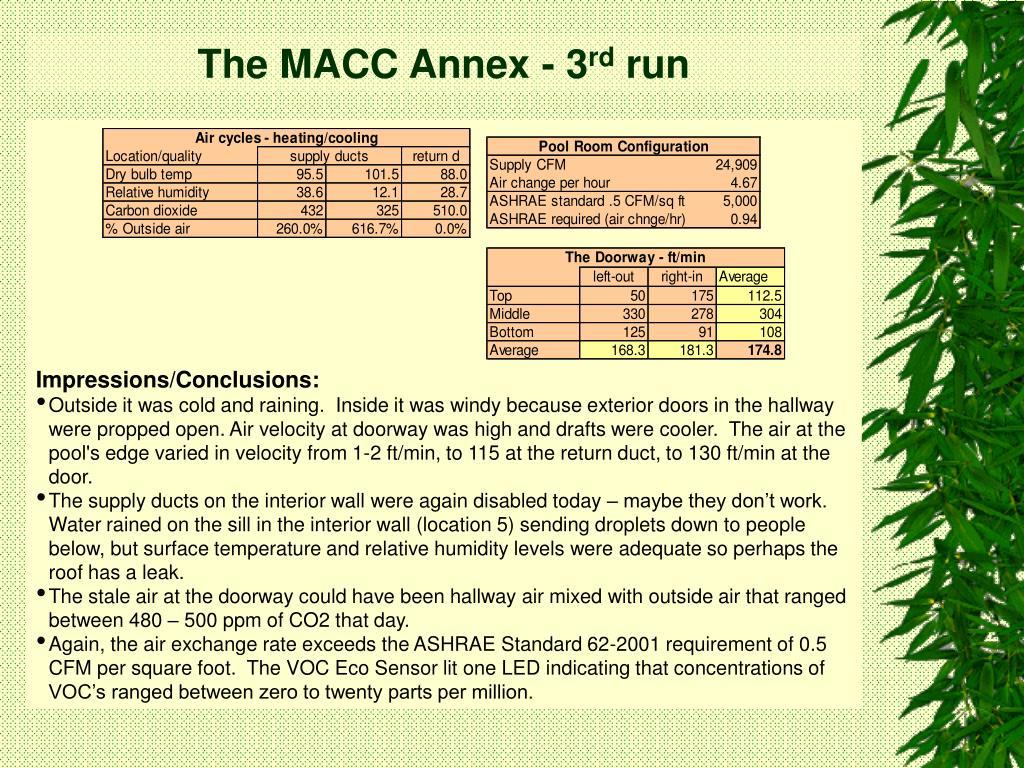 The MACC Annex - 3