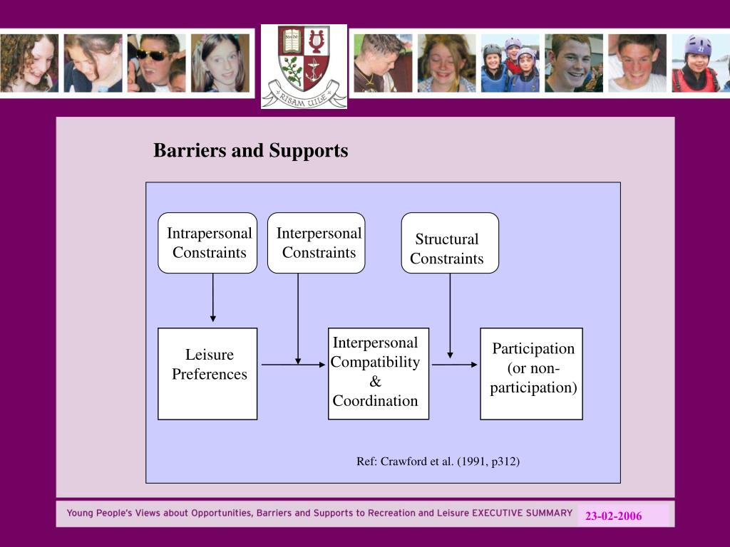 Barriers and Supports