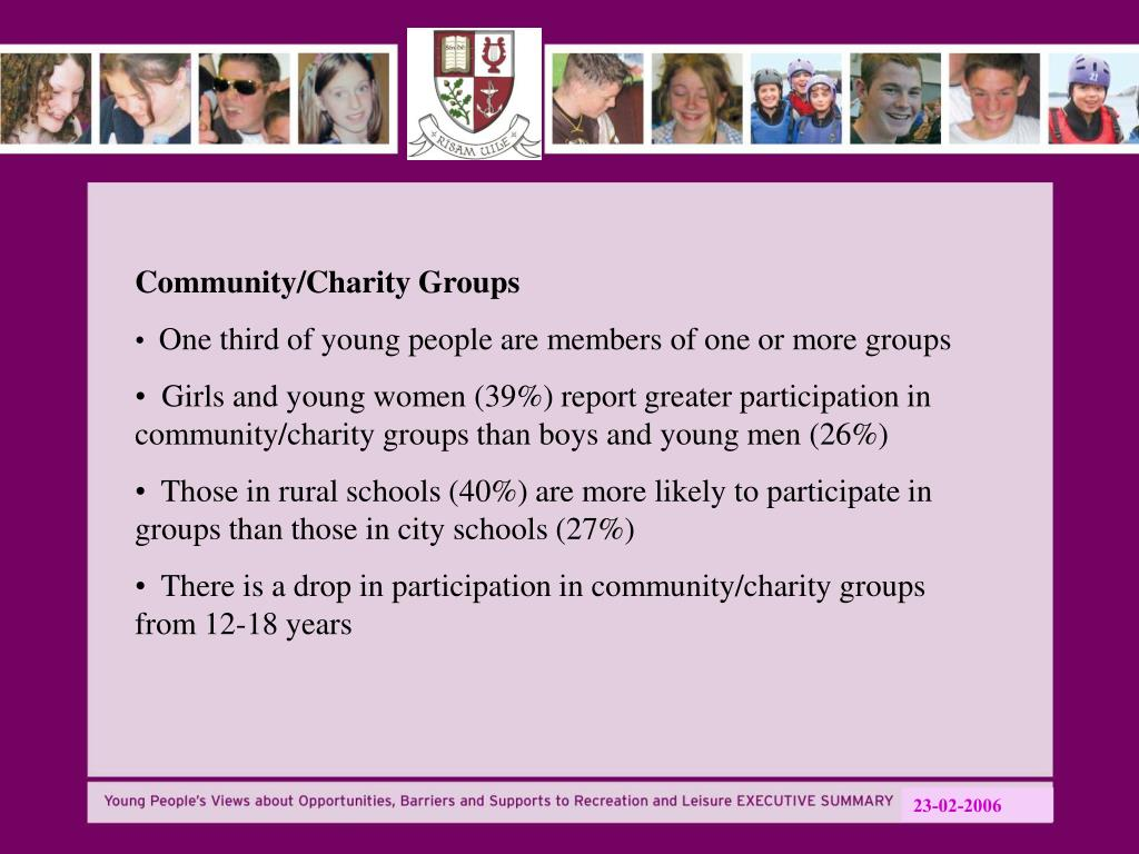 Community/Charity Groups