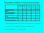 expenditure ratios in selected economies
