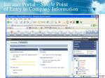 intranet portal single point of entry to company information