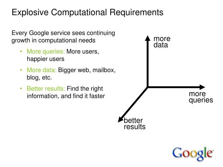 Explosive Computational Requirements