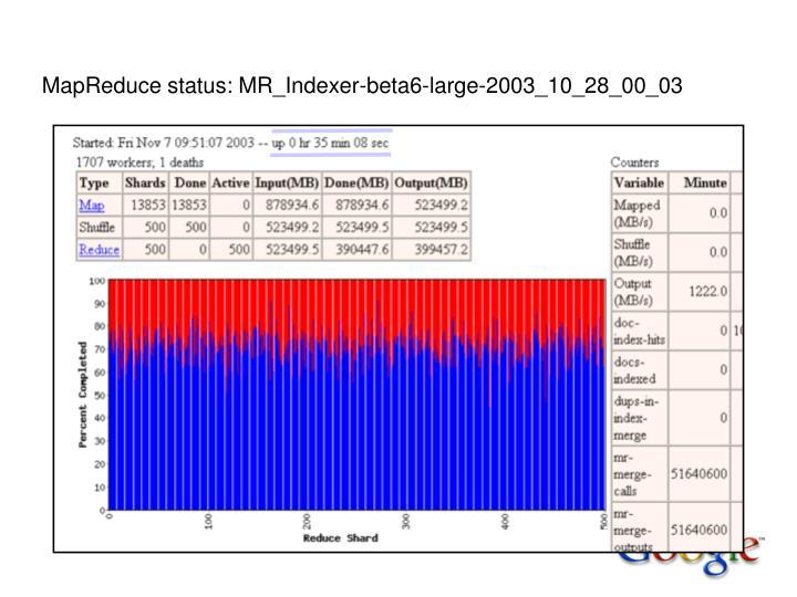 MapReduce status: MR_Indexer-beta6-large-2003_10_28_00_03