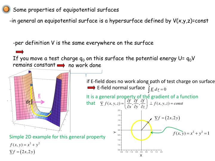 Some properties of equipotential surfaces