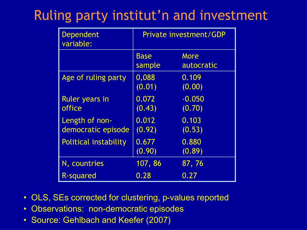 Ruling party institut'n and investment