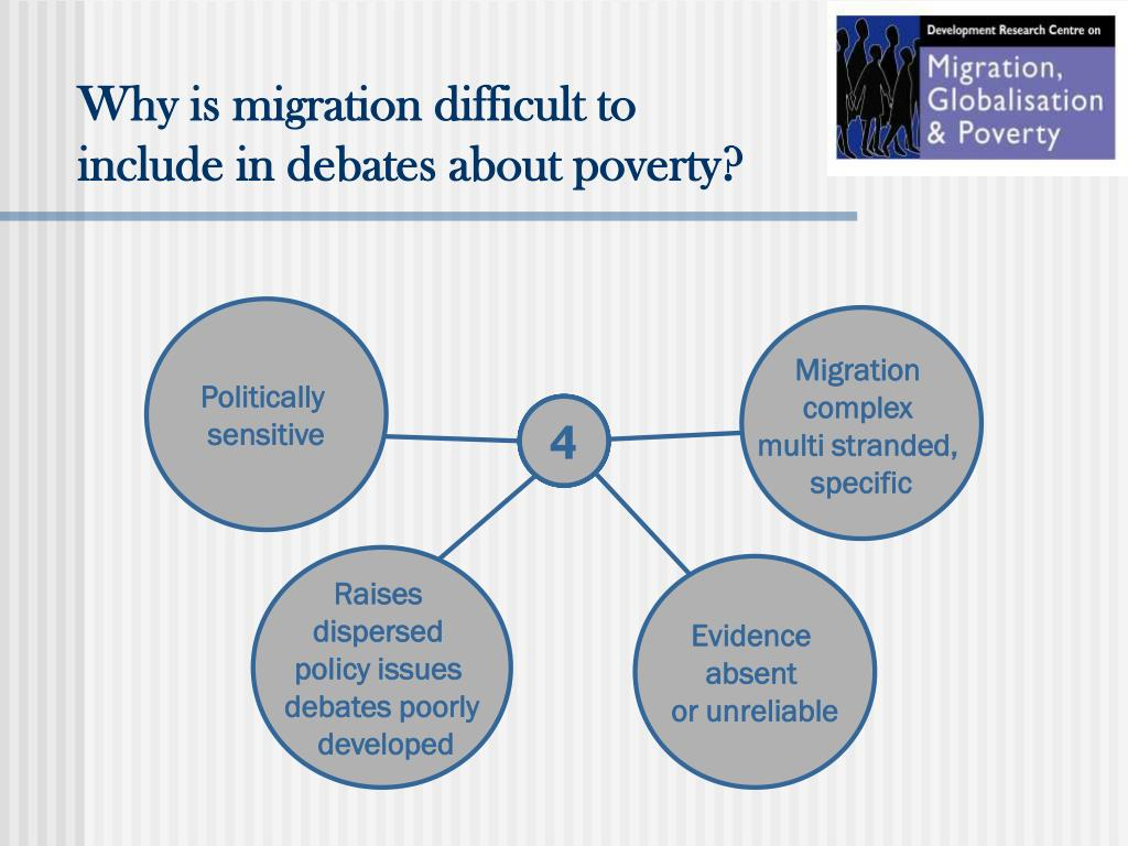 Why is migration difficult to include in debates about poverty?