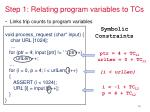 step 1 relating program variables to tcs