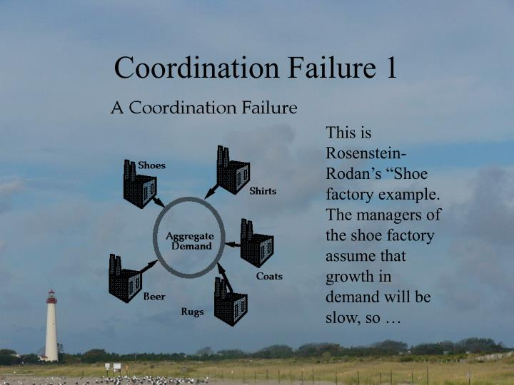Coordination Failure 1