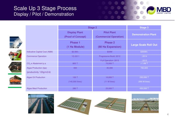 Scale Up 3 Stage Process