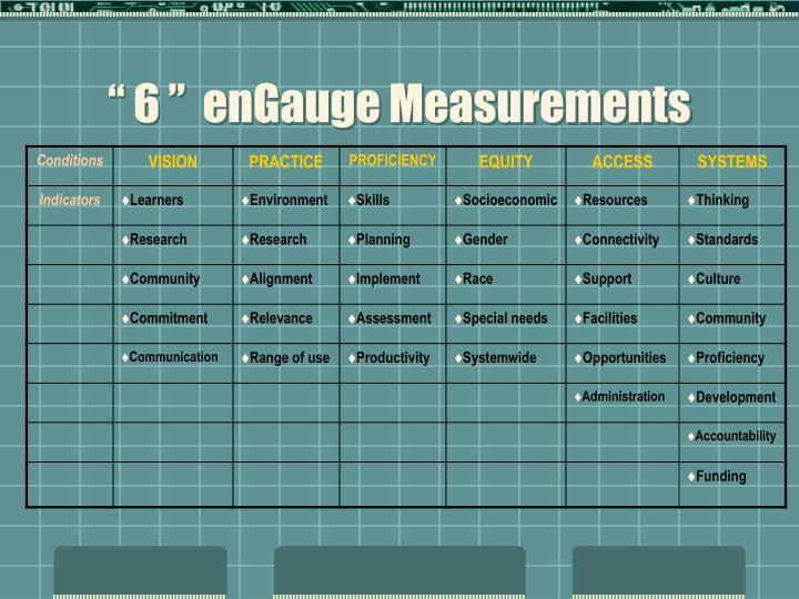 """ 6 ""  enGauge Measurements"
