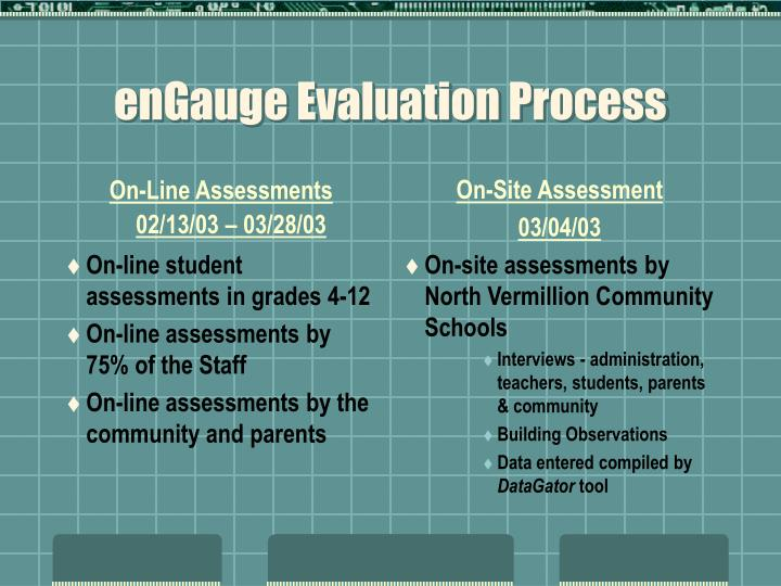 On-Line Assessments 02/13/03 – 03/28/03