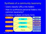 synthesis of a community taxonomy
