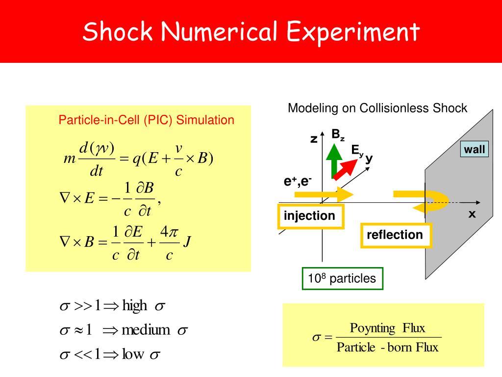 Shock Numerical Experiment