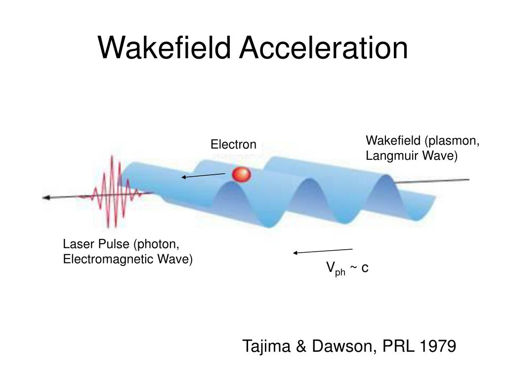 Wakefield Acceleration
