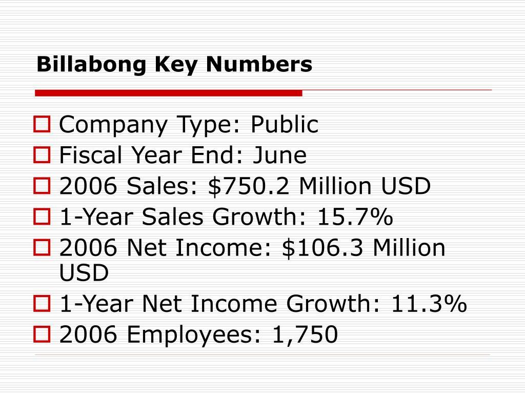 Billabong Key Numbers